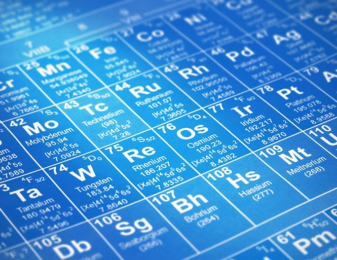 Periodic Table of Elements including Iron, Magnesium and Calcium - essential trace elements